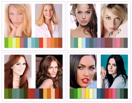 Колорит кожи лица skidkiboom.ru| Цветотип внешности
