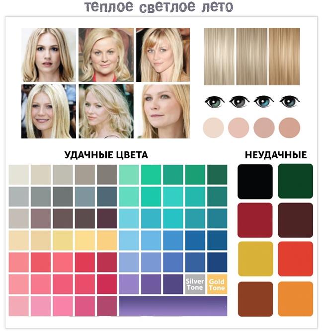 Как определить свой цветотип внешности?