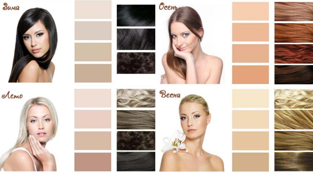 Цветотипы внешности. Описание и фото