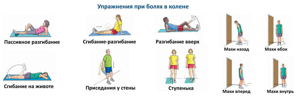 Гимнастика для суставов.