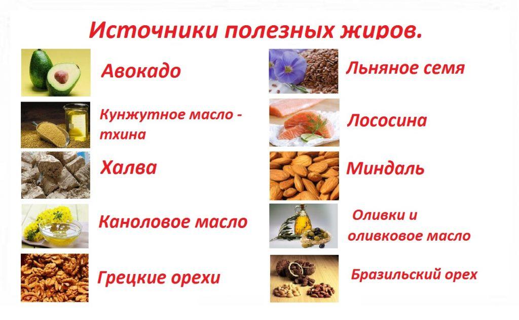 Что нужно знать о жирной пище?